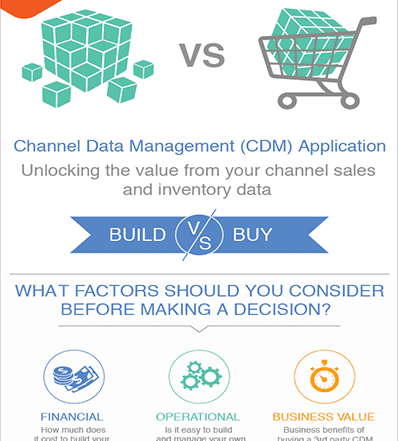CDM Build or Buy Infographic