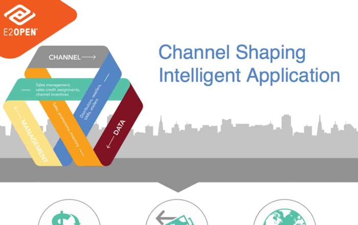 Channel Shaping Intelligent Application Suite