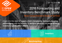 2018 Forecasting and Inventory Benchmark Study Infographic