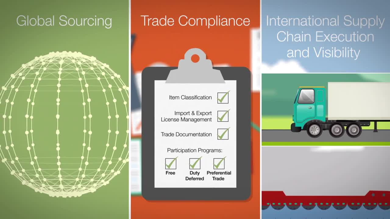 E2open_The Challenges of Global Trade Video